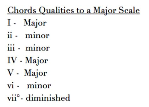 The qualities of a good student essay